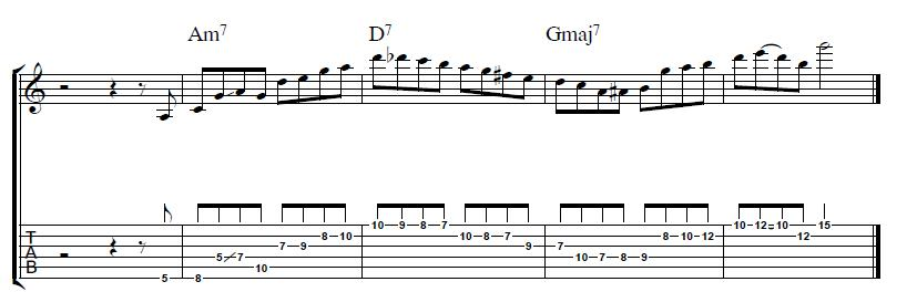 tabs for Guitar Lesson with Bebop Lick - Cool Modern Jazz Sound