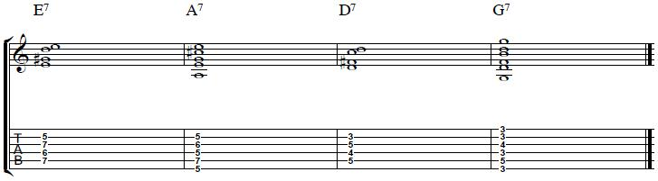 country rhythm guitar lesson in the style of chet atkins. Black Bedroom Furniture Sets. Home Design Ideas
