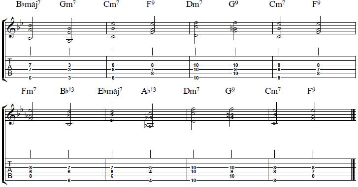 Cool Jazz Chord Progressions : how to play jazz guitar in the style of freddy green jazz guitar lesson ~ Vivirlamusica.com Haus und Dekorationen