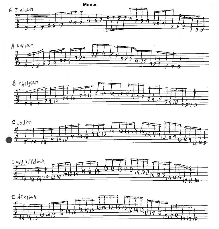 how to play modes on guitar