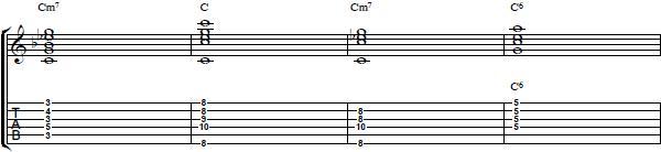Chordal Embellishment in the Style of Jimi Hendrix - Rhythm Guitar Lesson