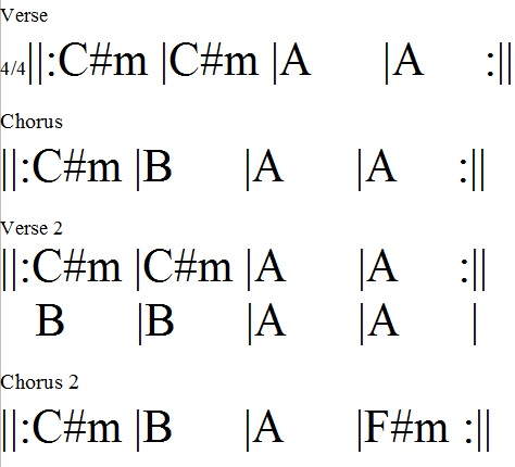 Best Of You Foo Fighters Chords 28 Images Foo Fighters Best Of