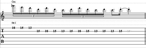 Guitar lick pentatonic
