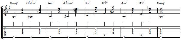 Old School Jazz Comping in the Style of Django Reinhardt -- Rhythm Jazz Guitar Lesson