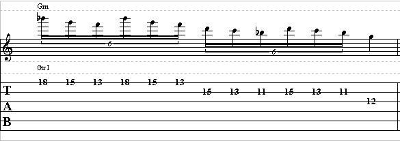 Pentatonic Lick in the key of G – Easy Guitar Lesson on Pentatonic Licks
