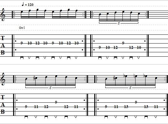 Easiest Way To Learn Guitar 3Step Method