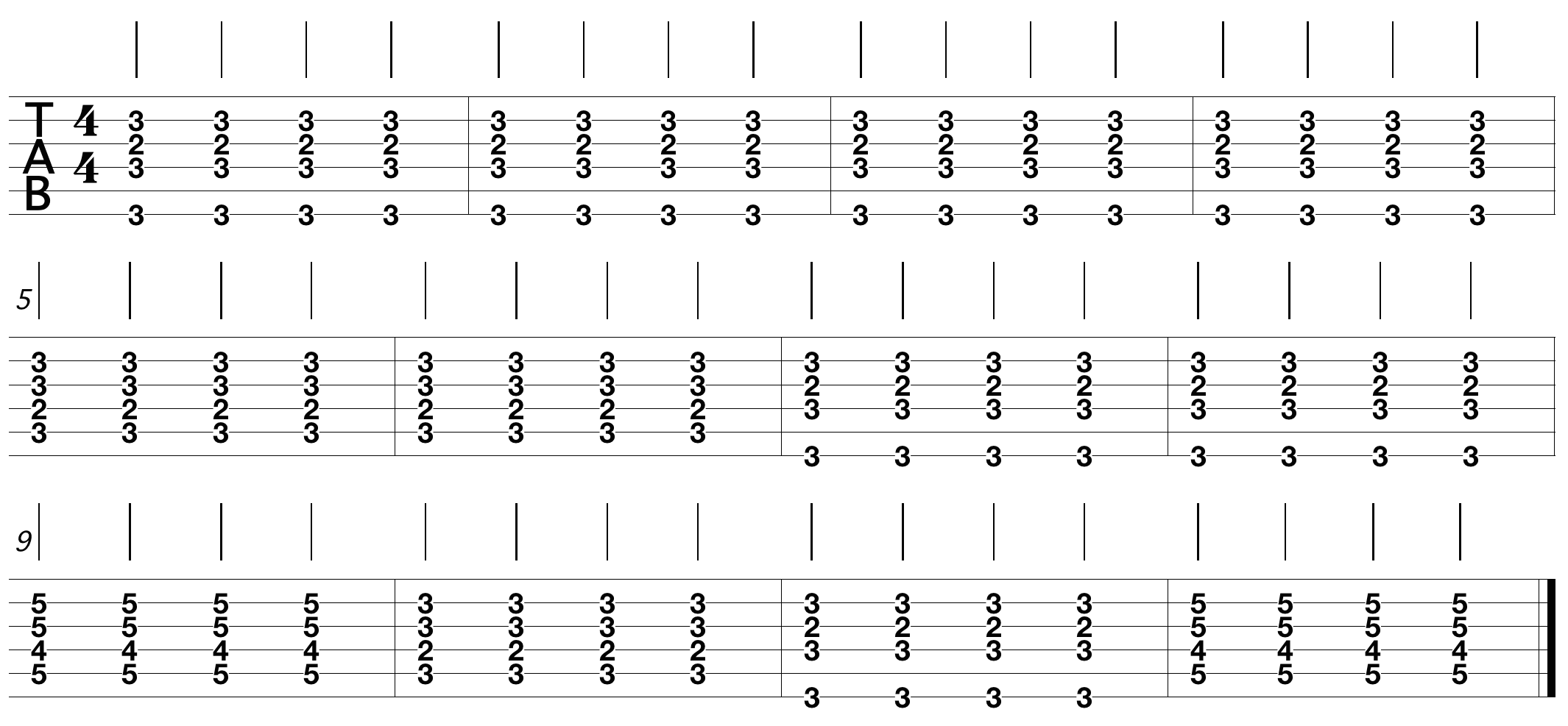 12 bar blues guitar tab