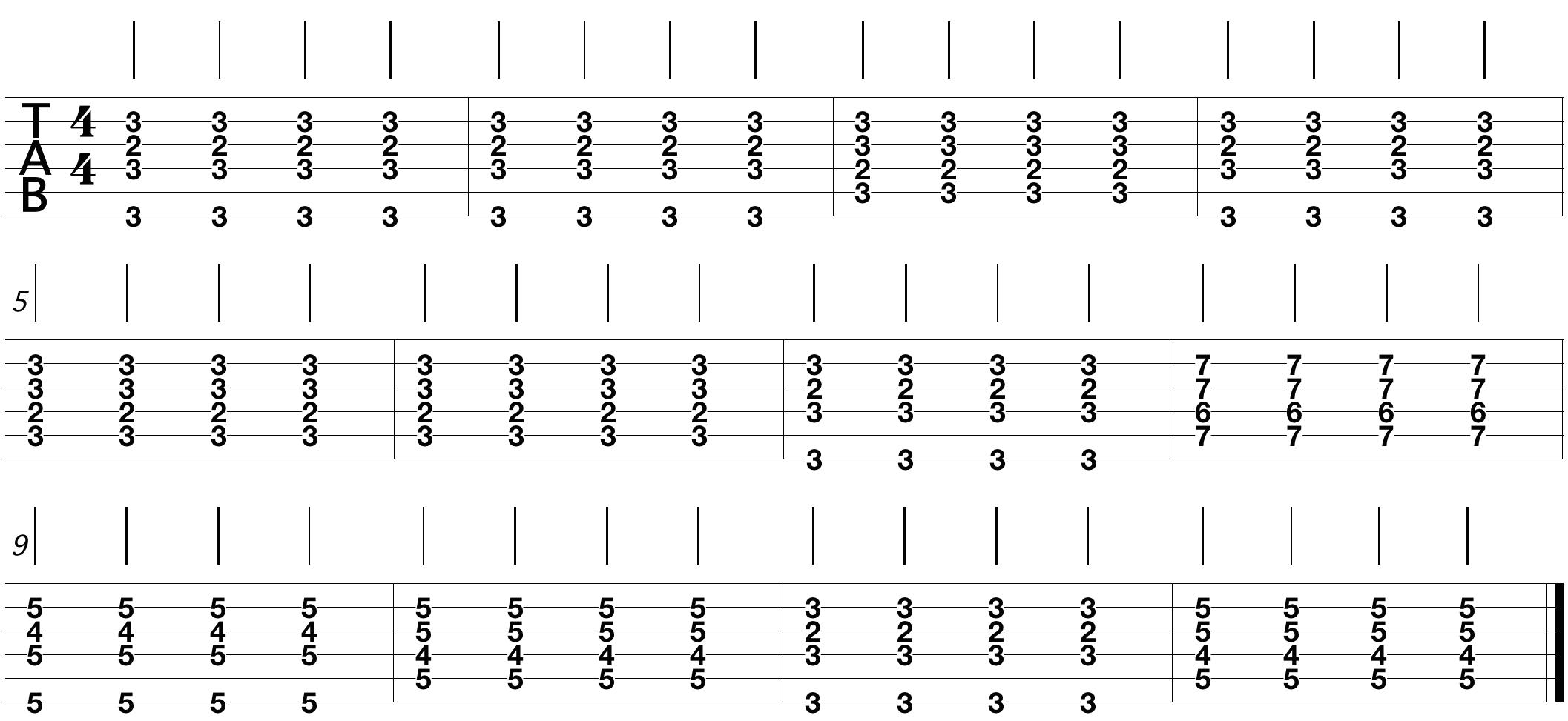Guitar chords d9