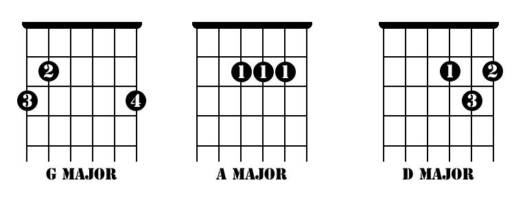 12 string guitar songs