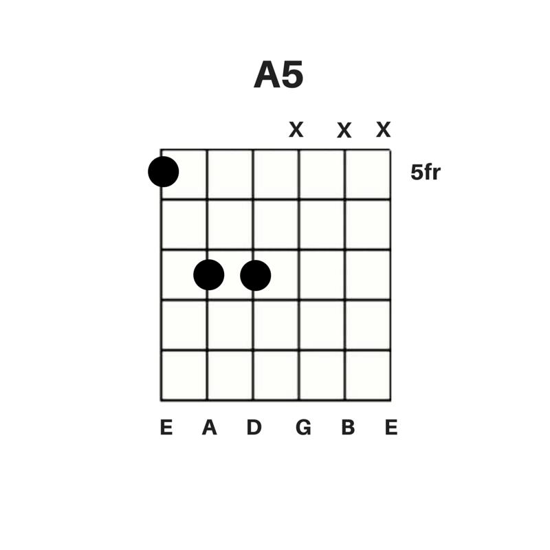 Easiest Guitar Song