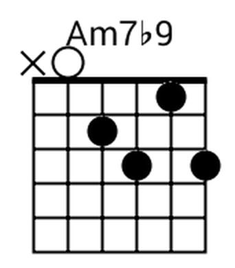 Am7b9.png