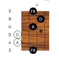 D-F_chord.jpg