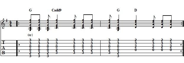 How to Play Free Fallin On Guitar - Free Fallin Chords Tom Petty ...