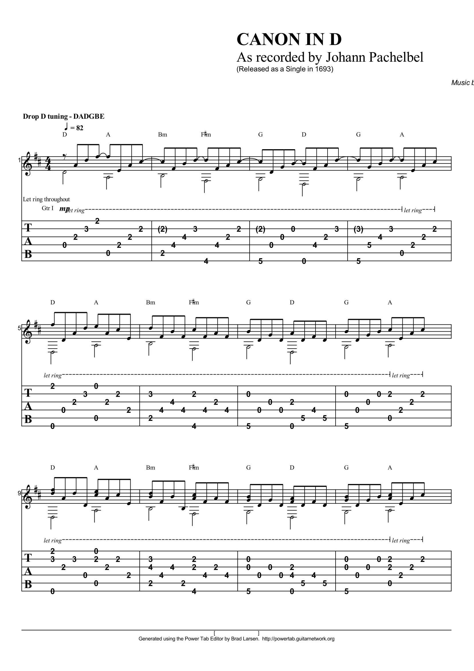 Similiar Tablature Canon In D Keywords