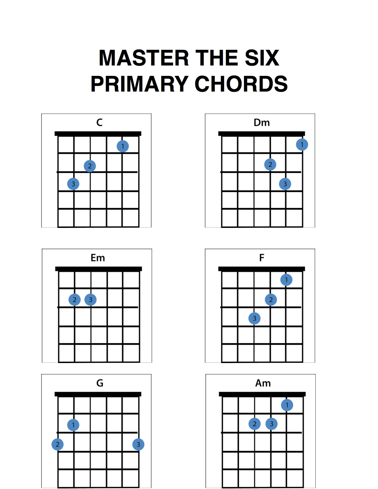 Guitar Chords For Beginners How To Master The Primary Chords On Guitar