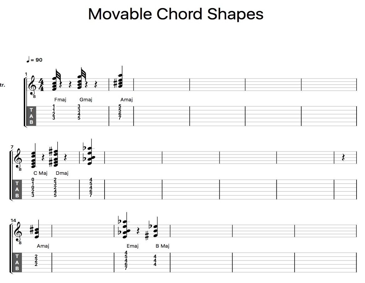 Moveable Guitar Chords - Must Know Chord Shapes