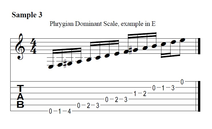 Guitar guitar chords in spanish : Spanish Guitar Scales