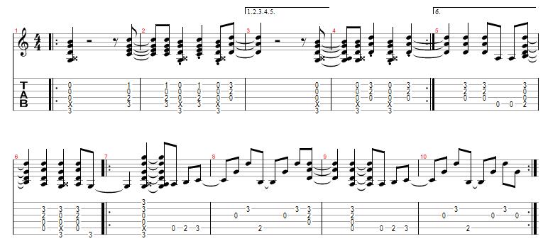 Guitar guitar tabs all of me : Acoustic Guitar Songs