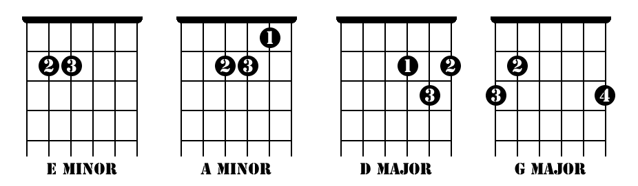 List Of Synonyms And Antonyms Of The Word 4 Chords Guitar
