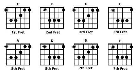 Barre Chord Songs : beginner guitar songs ~ Vivirlamusica.com Haus und Dekorationen