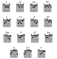 guitar chords for beginners. Black Bedroom Furniture Sets. Home Design Ideas