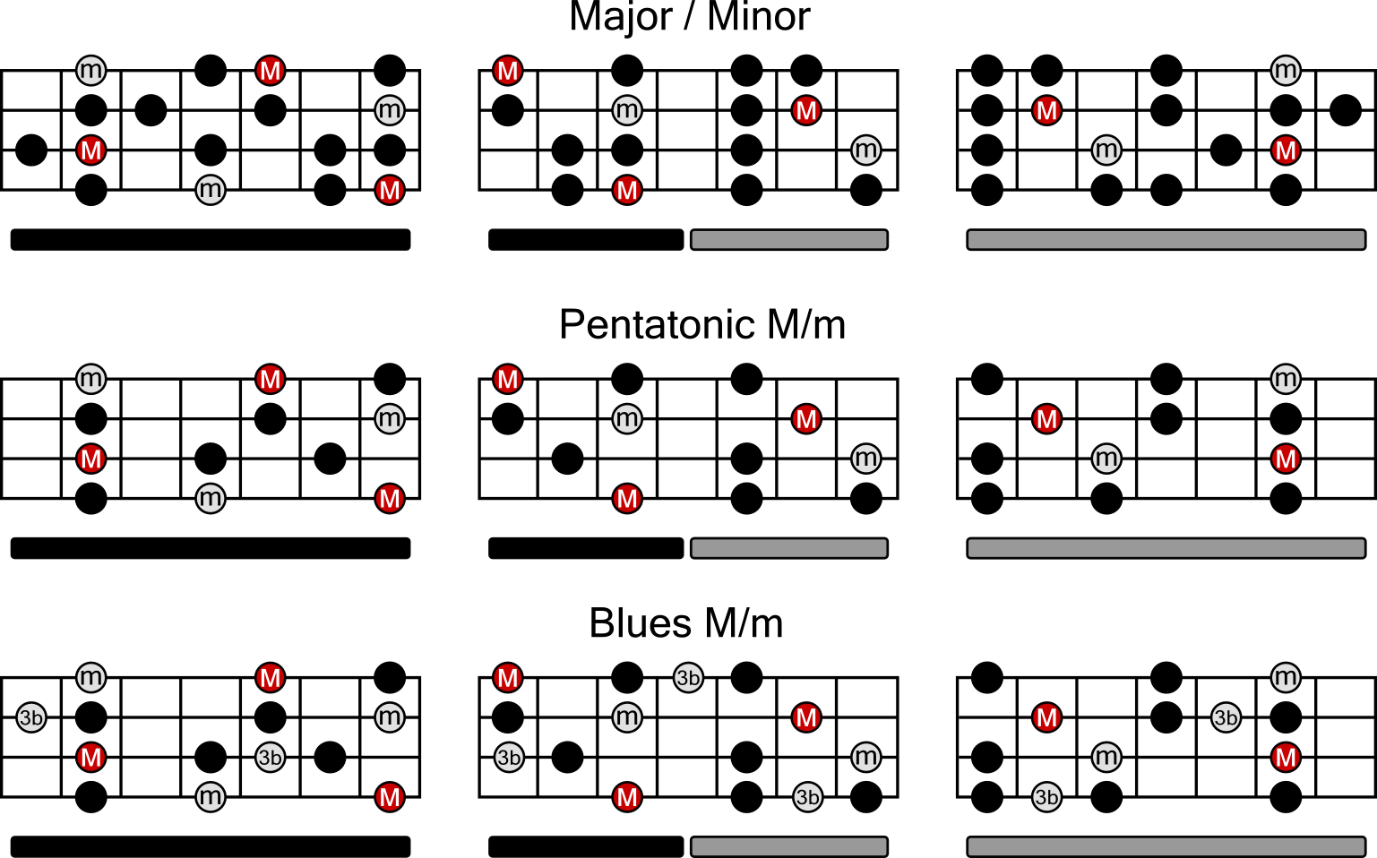 For pdf bass beginners guitar lessons