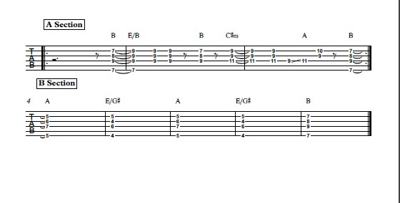 How to Play Beast of Burden on Guitar – Rolling Stones ...