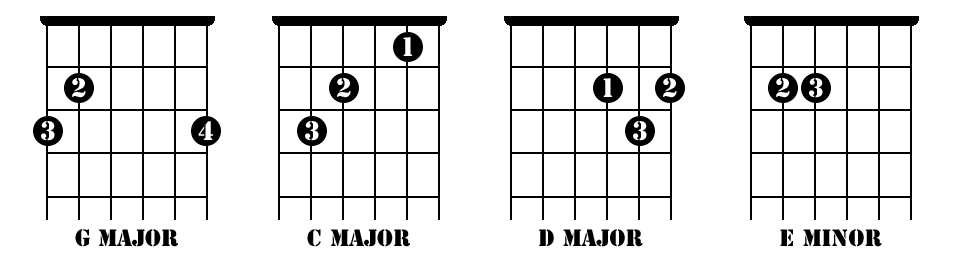 Image Gallery 4 Chords Guitar