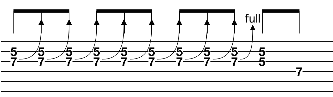 beginner-blues-guitar-lessons_3.png