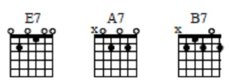 beginner blues guitar lesson guitar control. Black Bedroom Furniture Sets. Home Design Ideas