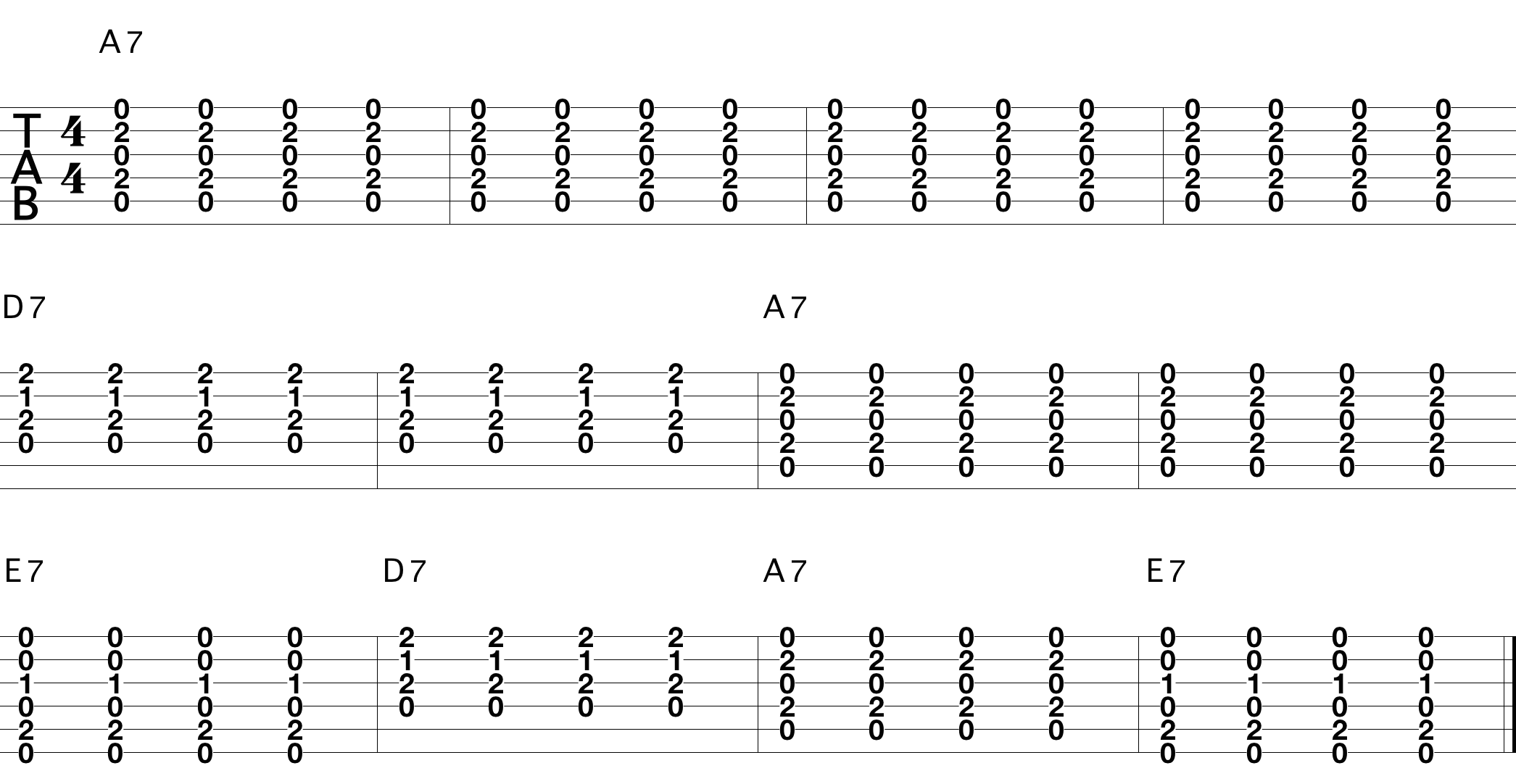 blues-guitar-basics_2.png