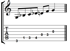blues-guitar-lesson_g-minor-blues.png