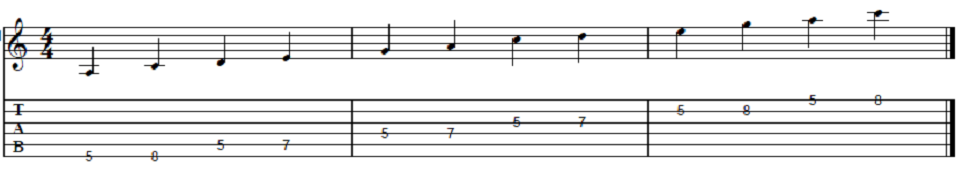 blues-guitar-scale_pentatonic.png