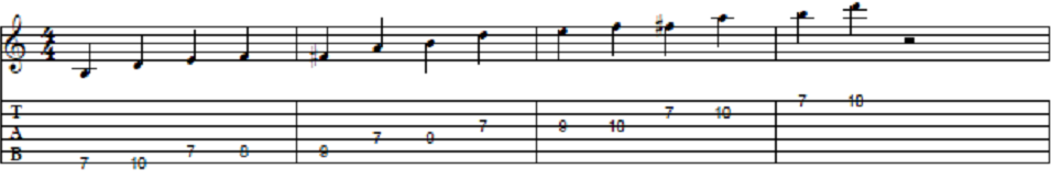 blues-scale-guitar-tab-hexatonic.png