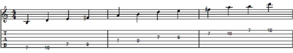 blues-scale-guitar-tab-pentatonic.png