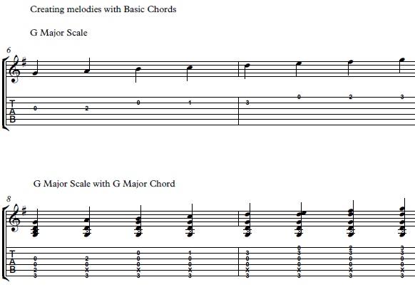 Chord Melody Guitar Lesson