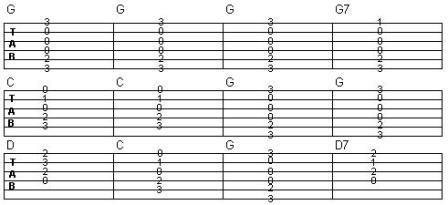 easy-acoustic-guitar-tabs_12-bar.jpg