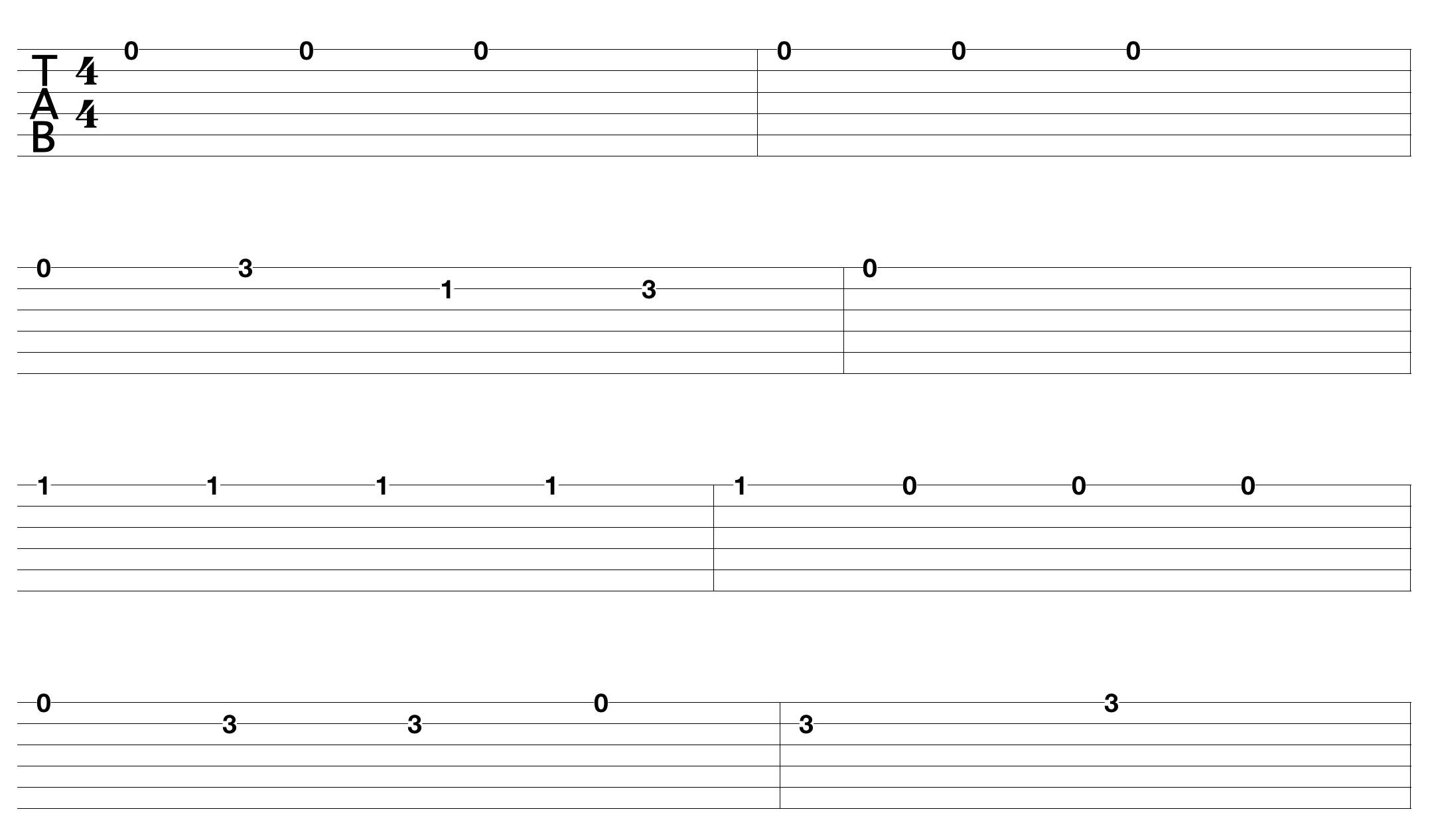 Easy Christmas Guitar Tabs