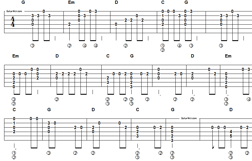 easy country guitar tabs