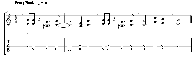 Guitar : guitar chords easy songs Guitar Chords and Guitar Chords ...