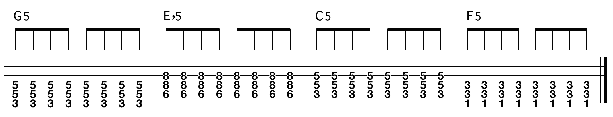 Easy Guitar Tabs For Kids