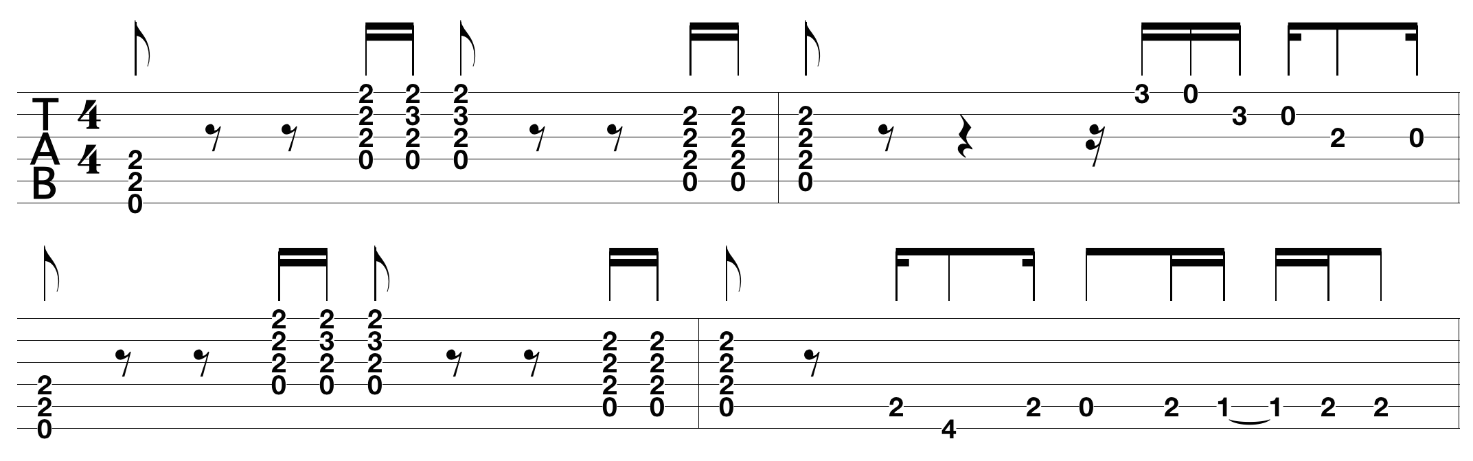 easy-to-learn-guitar-tabs_tab.png