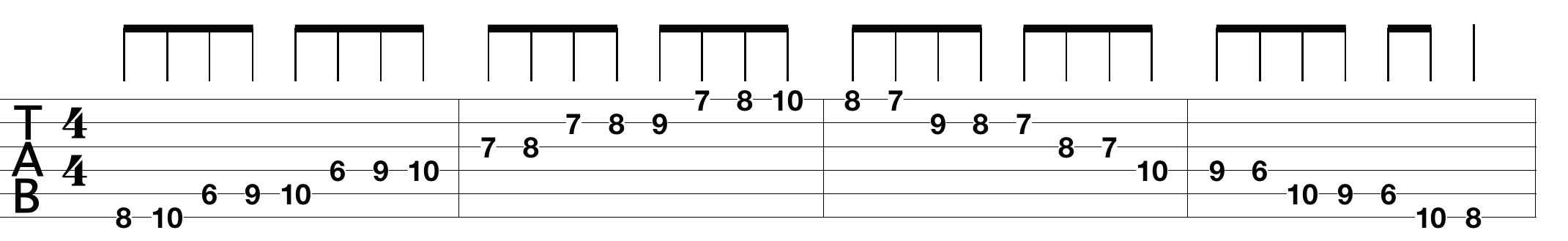 Guitar chords blues
