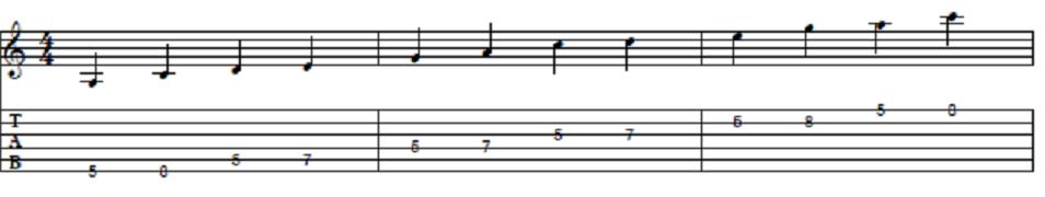 electric-guitar-scales-pentatonic.png