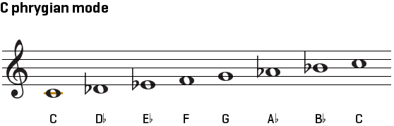 flamenco-guitar-scales_1.png