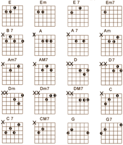 Beginner Guitar Lessons Archives - Page 9 of 25 -