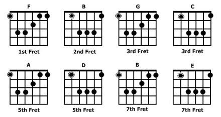 guitar-lessons-beginner_2.jpg