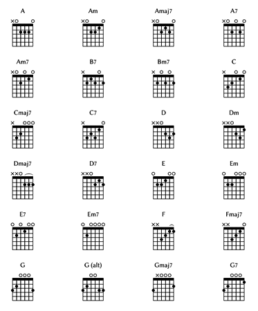14 easy guitar chords for beginners.
