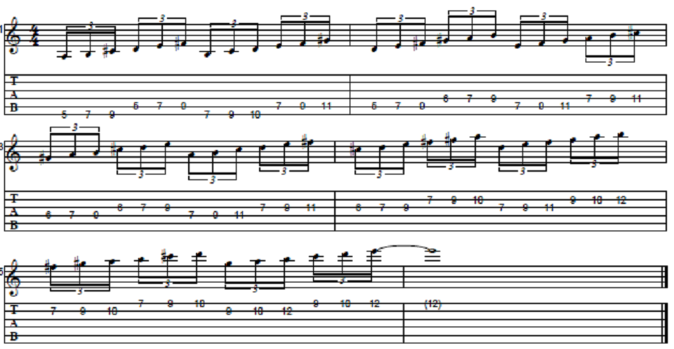 guitar-practice-scales-connecting.png