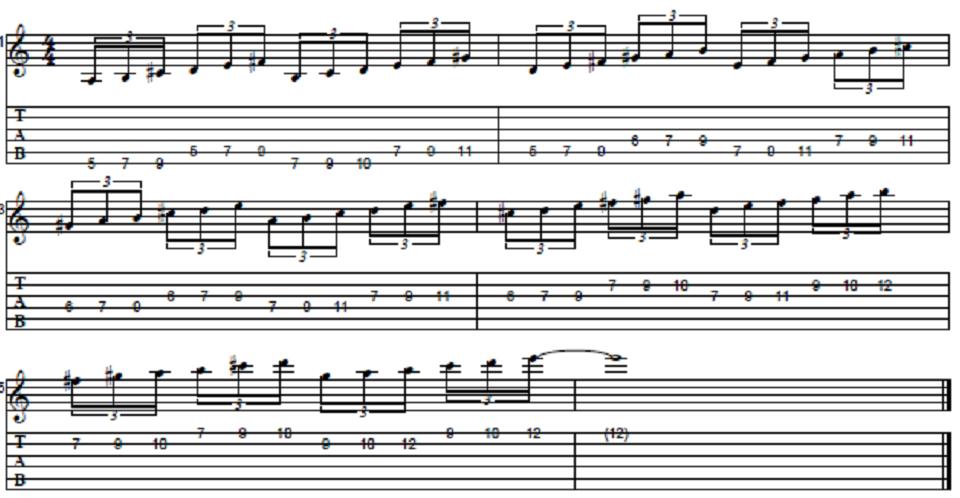Guitar : guitar tabs practice Guitar Tabs , Guitar Tabs Practiceu201a Guitar